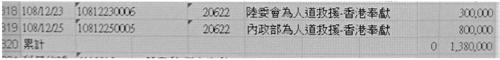 台北��南教��幕後金主浮�F_台��局公帑注�Y助其染指香港暴��